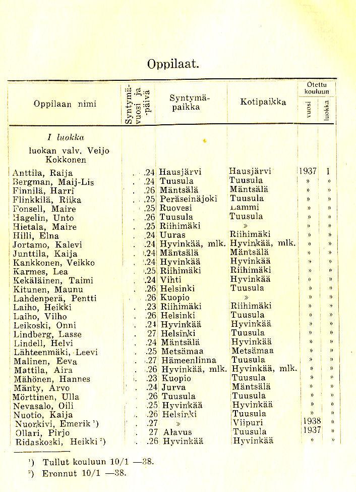 Oppilasluettelo 1937-38 sivu 1