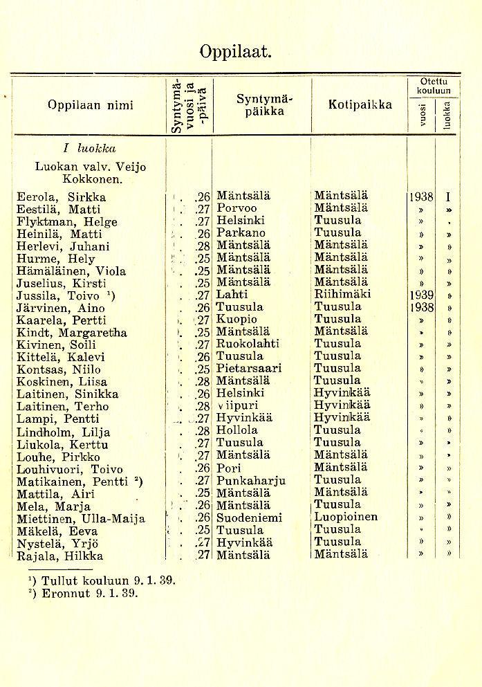 Oppilasluettelo 1938-39 sivu 1