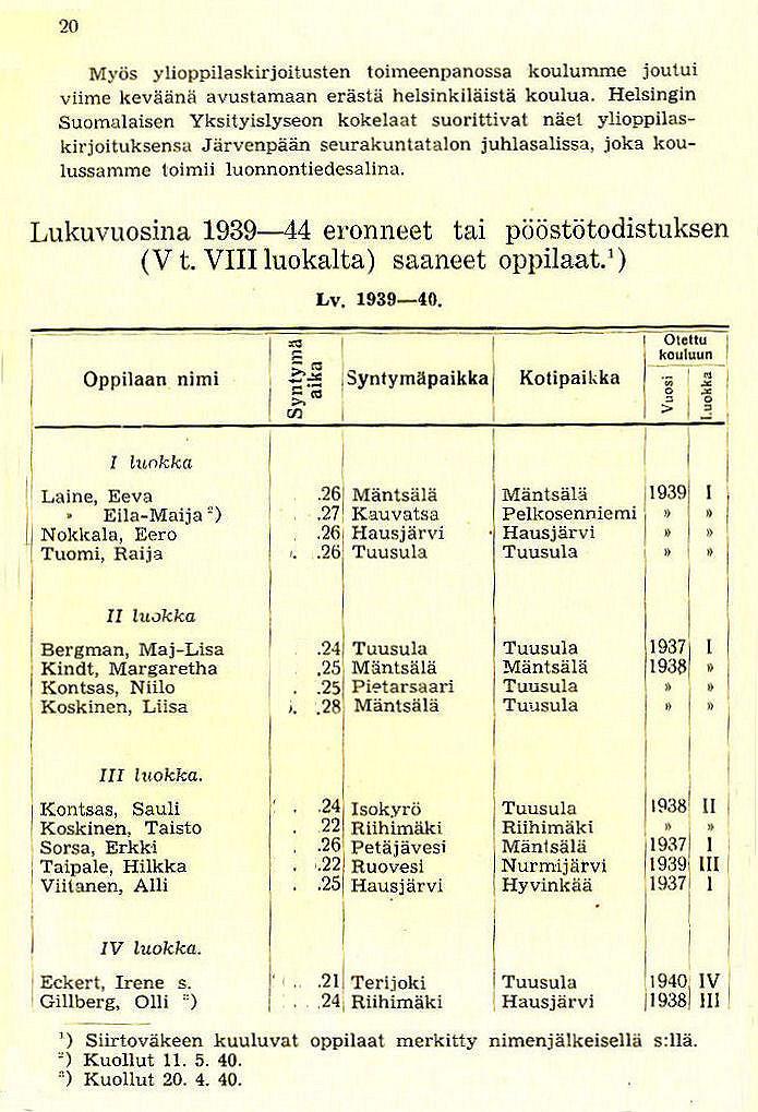 Oppilasluettelo 1939-44 sivu 1