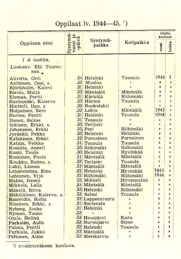 Oppilasluettelo 1944-45 sivu 1