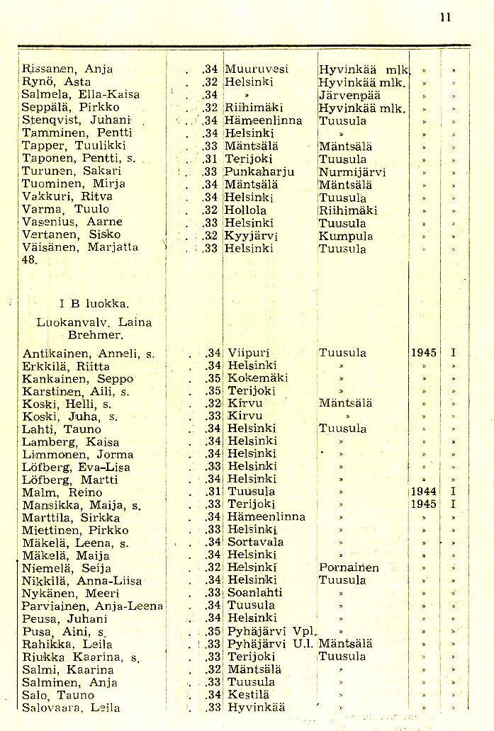 Oppilasluettelo 1945-46 sivu 2