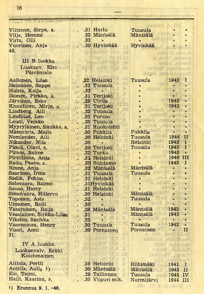 Oppilasluettelo 1945-46 sivu 7