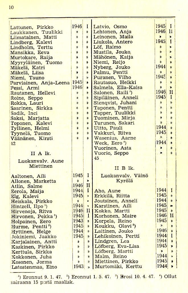 Oppilasluettelo 1946-47 sivu 2